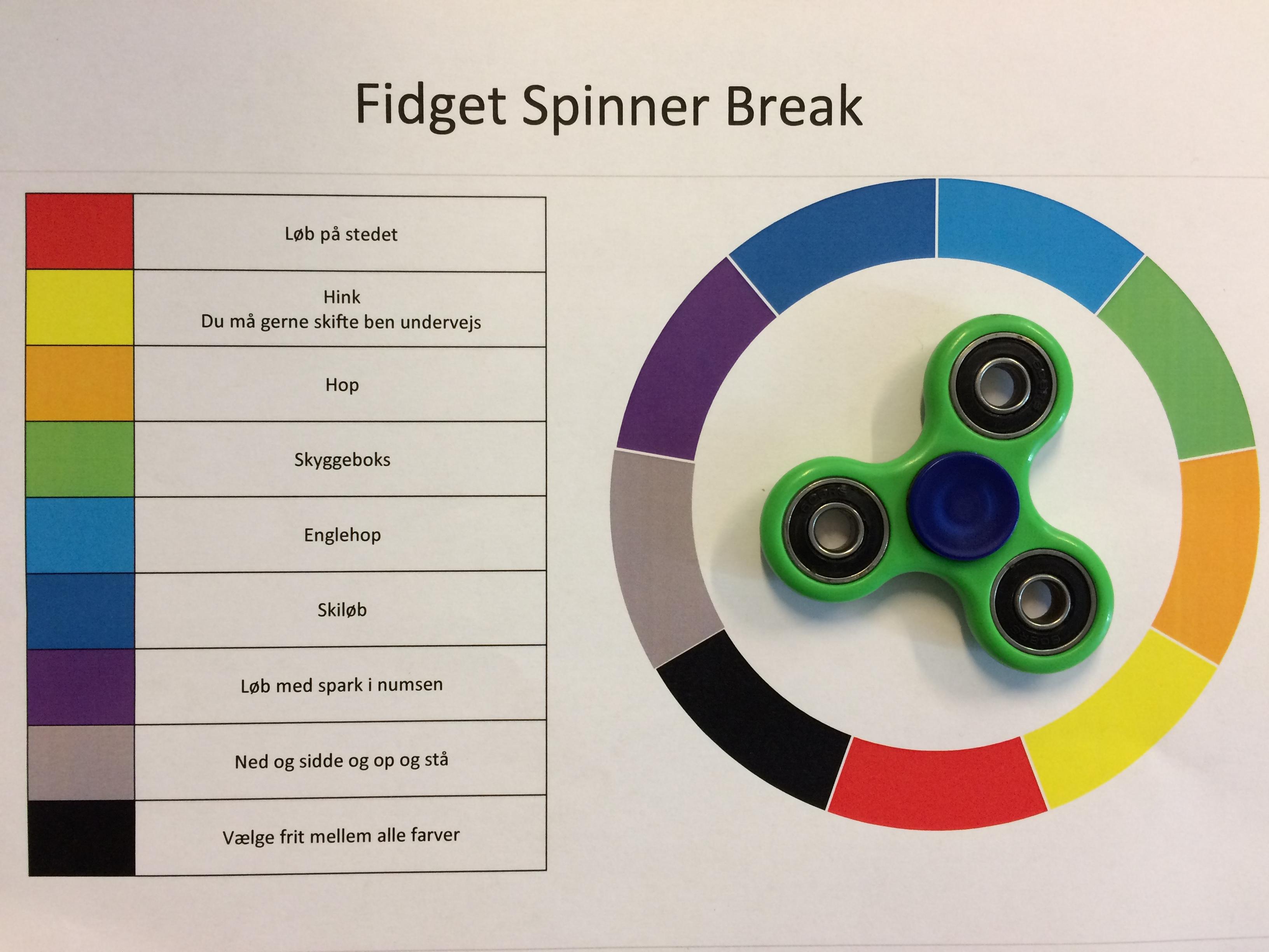 Fidget Spinner break