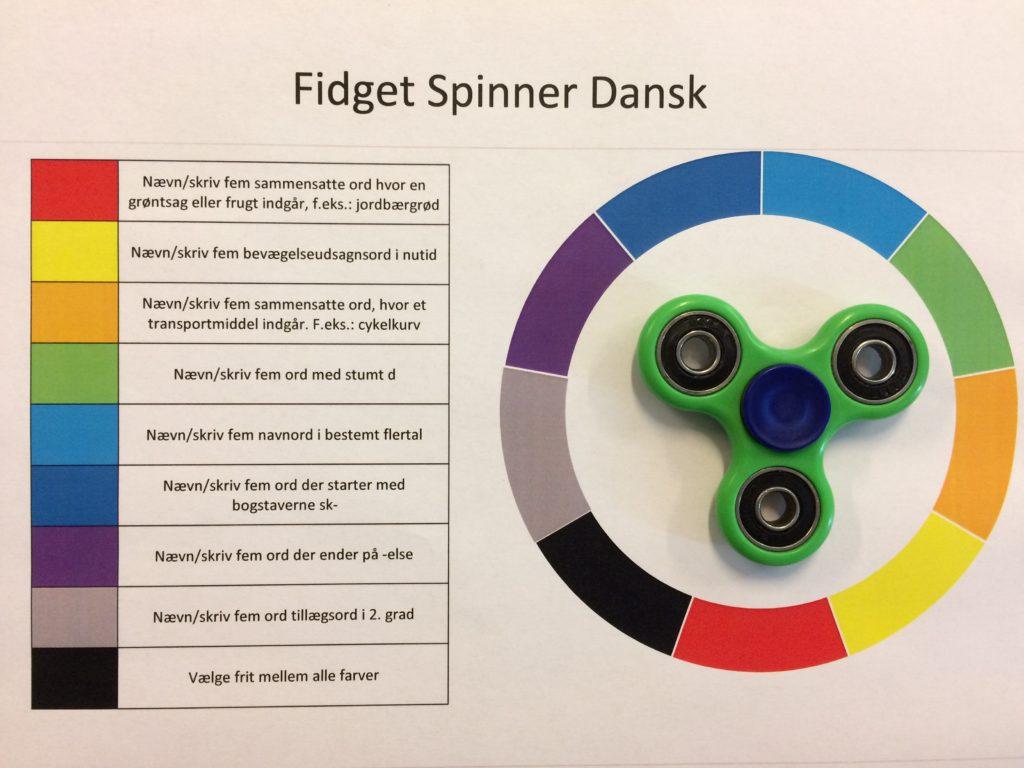 Fidget Spinner plade